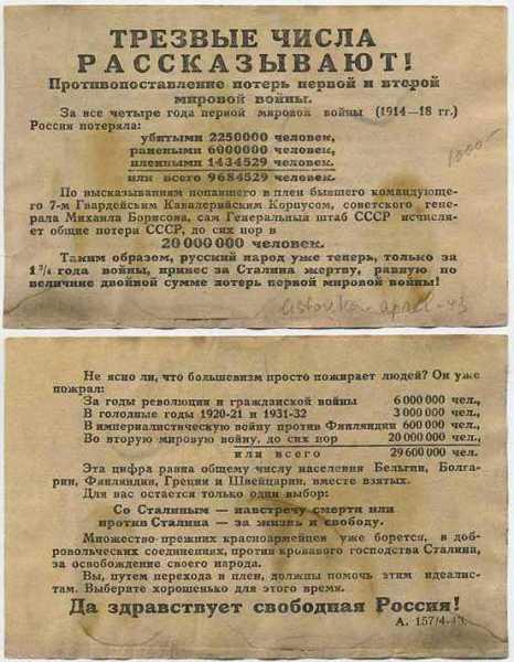 Голод 1933: реальное исследование. Часть I